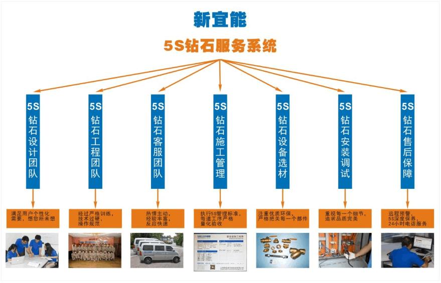 葡京游戏网站5S钻石标准