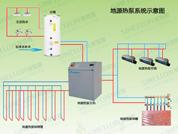 地源热泵安装存在的普遍问题?葡京游戏网站为您解读!